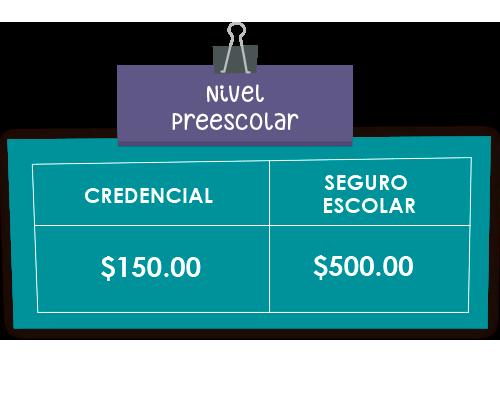 Nivel_2021_Preescolar